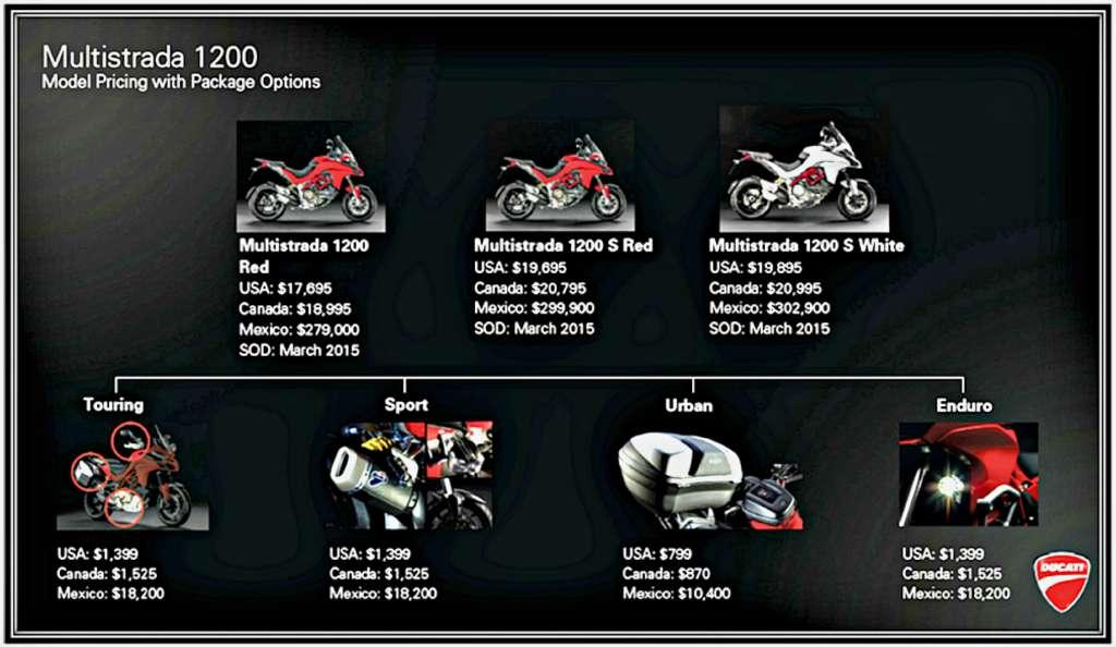 2016 ducati ducati multistrada 1200 s touring motorcycles ft