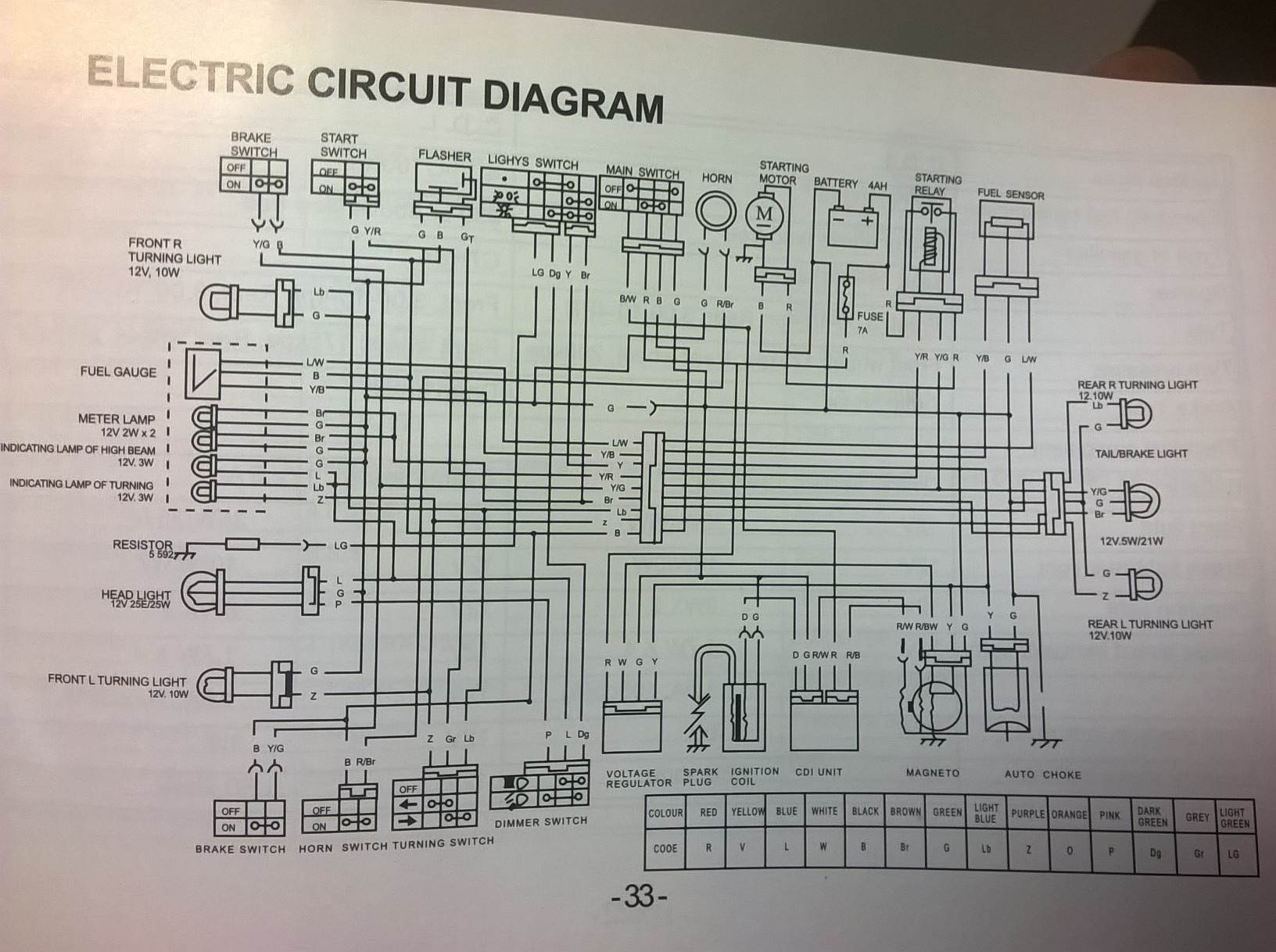 48D0B Peace Sports 50cc Scooter Wiring Diagram | Wiring ResourcesWiring Resources