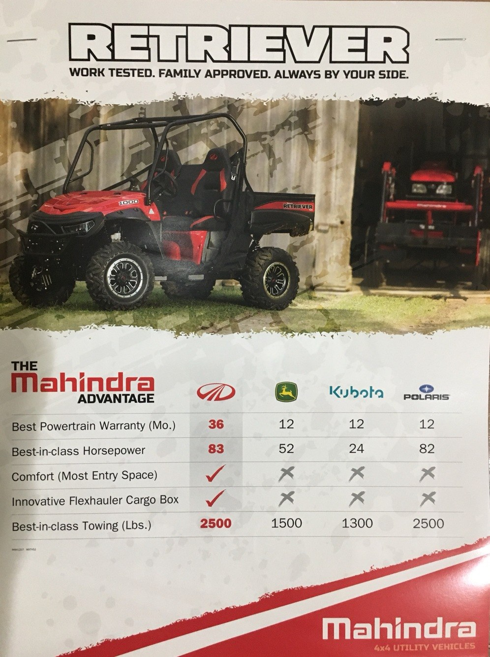 2018 Mahindra Retriever 1000 Gas Standard in Evansville, Indiana - Photo 32
