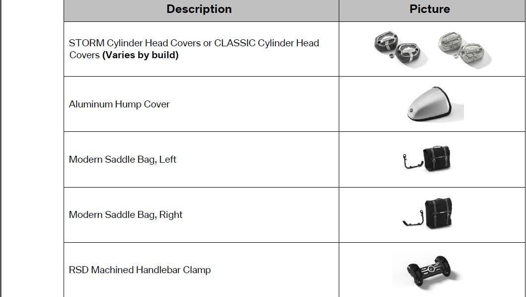 2019 BMW R nineT in Centennial, Colorado