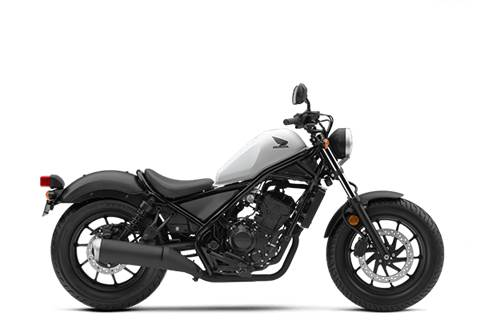 2017 Honda Rebel 300 for sale 281
