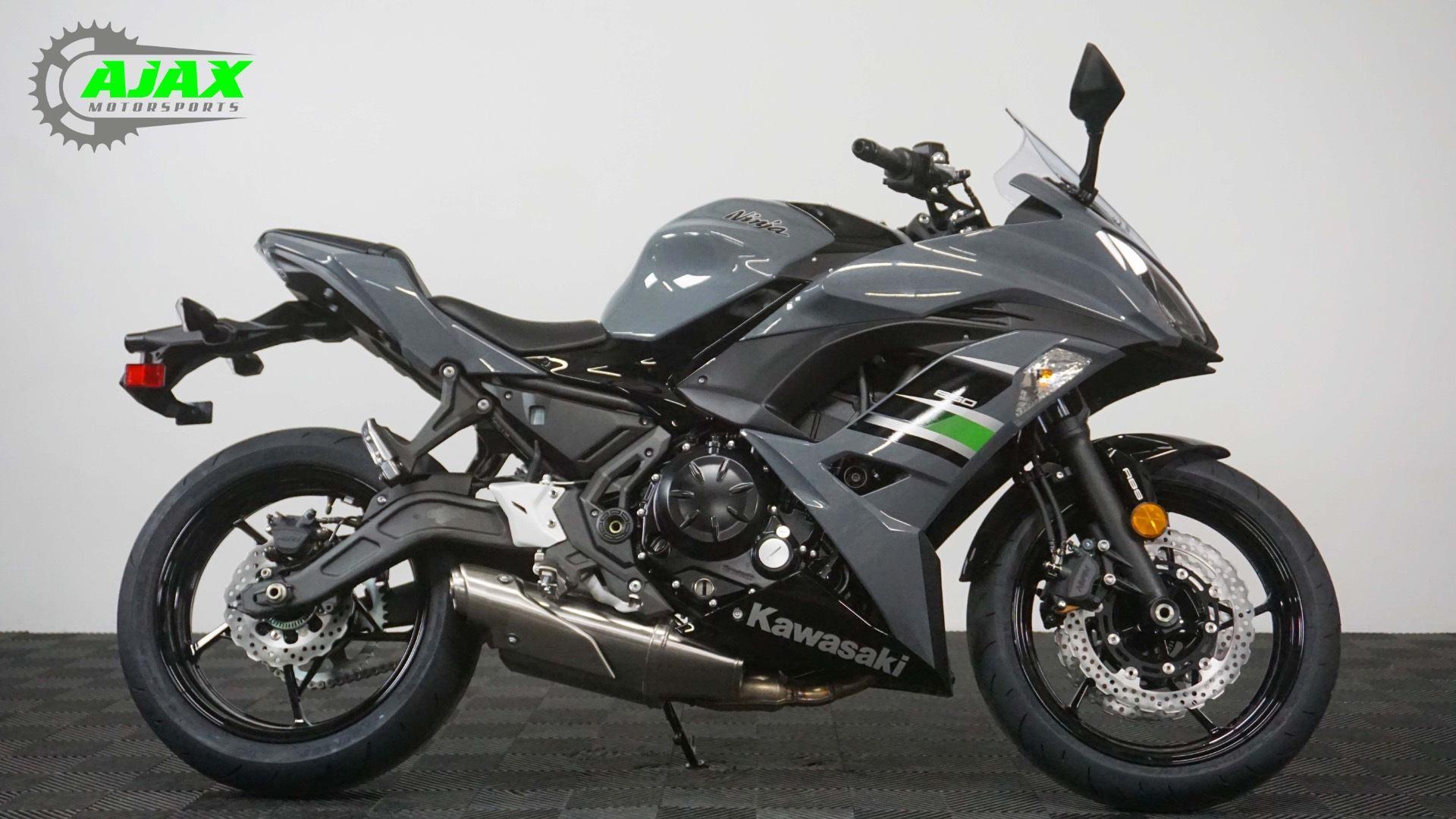 Kawasaki Ninja Price