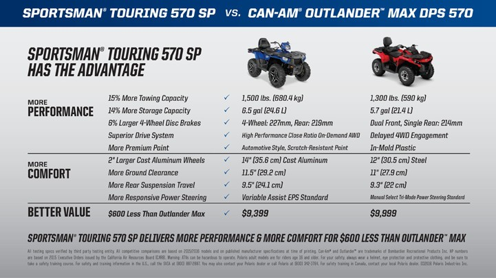 2017 Polaris Sportsman Touring 570 SP in Bennington, Vermont